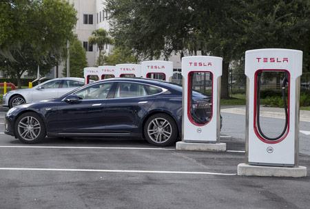 Buying or Shorting Tesla (TSLA)? Technical support & resistance